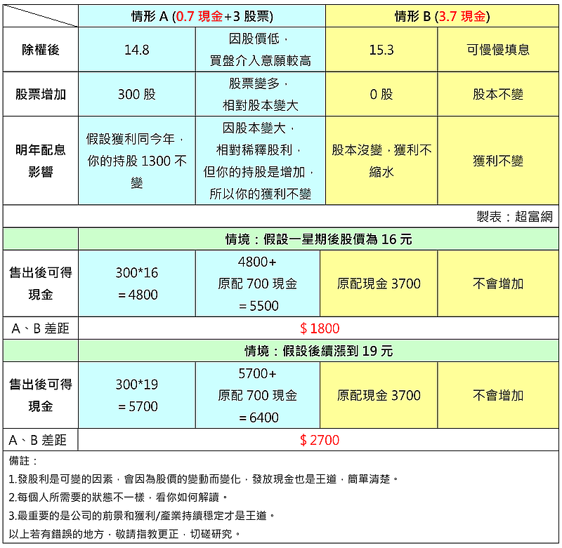 20190411-AB-TABLE